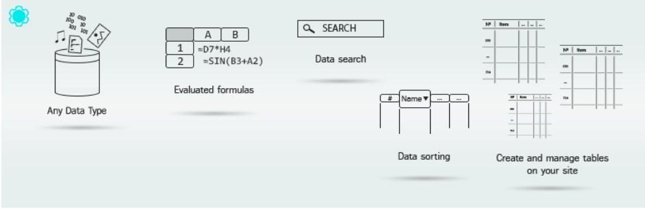 DataTables WordPress Plugin