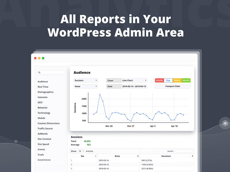 10Web Analytics
