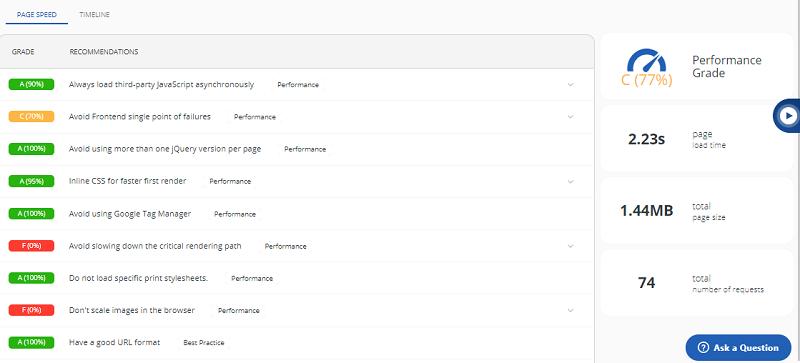 10Web Performance Check