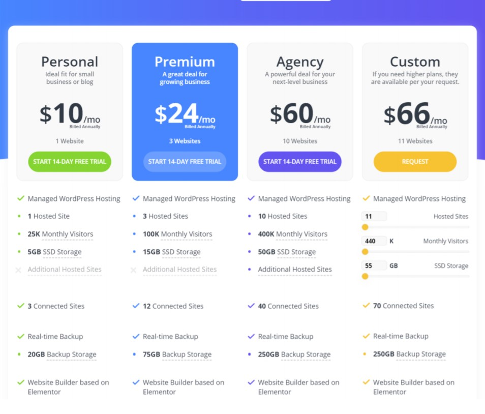 10Web Pricing Plans
